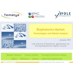 Biophotonics Market: Focus on Life Sciences & Health Applications